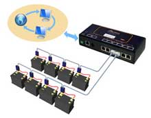 Battery Monitoring System for UPS Systems